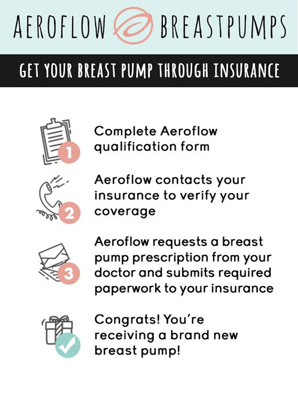 How can you get a breast pump through your insurance? Easy! Let Aeroflow Breastpumps do the work for you!